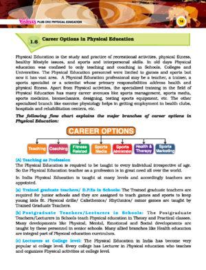https://vishvasbook.com/wp-content/uploads/2016/09/Physical-Education_ebook_11_Page_24-300x392.jpg